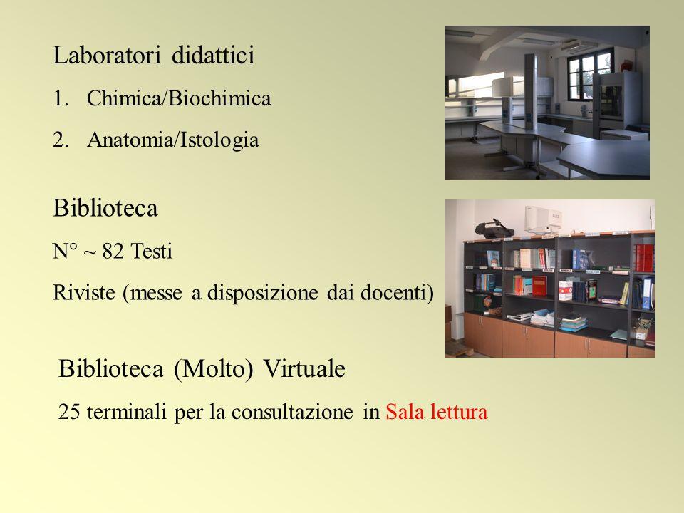 Laboratori didattici 1.Chimica/Biochimica 2.Anatomia/Istologia Biblioteca N° ~ 82 Testi Riviste (messe a disposizione dai docenti) Biblioteca (Molto) Virtuale 25 terminali per la consultazione in Sala lettura