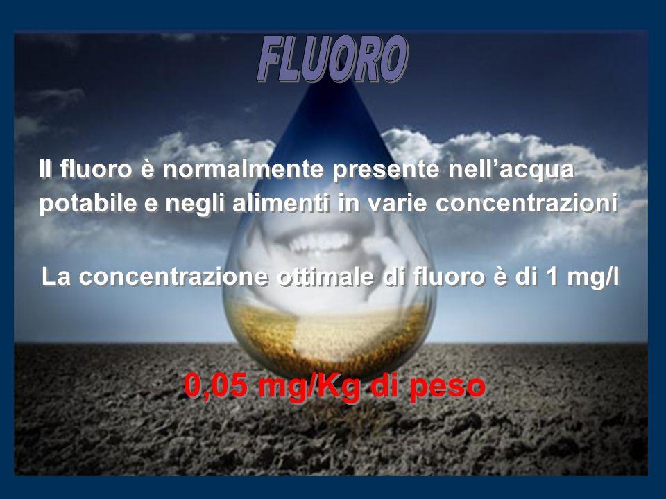 La concentrazione ottimale di fluoro è di 1 mg/l Il fluoro è normalmente presente nellacqua potabile e negli alimenti in varie concentrazioni 0,05 mg/