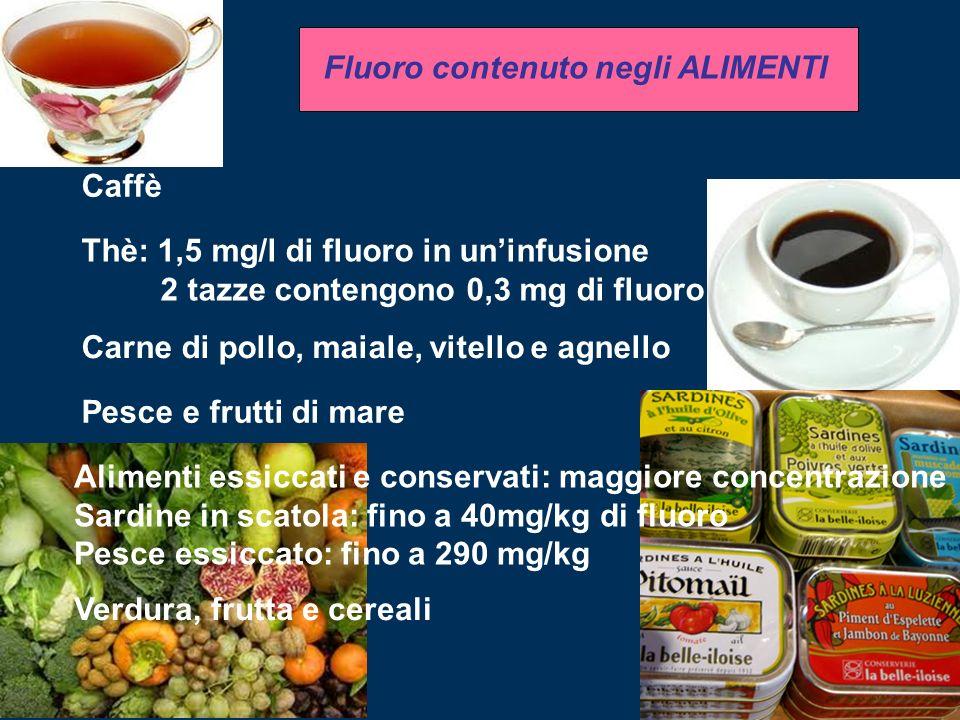 Fluoro contenuto negli ALIMENTI Caffè Thè: 1,5 mg/l di fluoro in uninfusione 2 tazze contengono 0,3 mg di fluoro Carne di pollo, maiale, vitello e agn