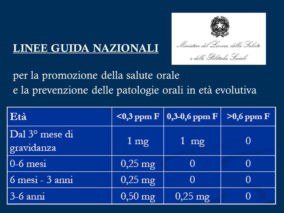 LINEE GUIDA NAZIONALI per la promozione della salute orale e la prevenzione delle patologie orali in età evolutiva