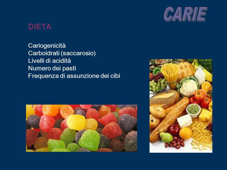 DIETA Cariogenicità Carboidrati (saccarosio) Livelli di acidità Numero dei pasti Frequenza di assunzione dei cibi