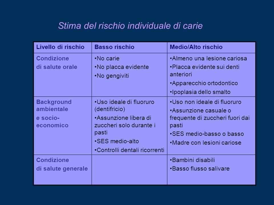 Stima del rischio individuale di carie Livello di rischioBasso rischioMedio/Alto rischio Condizione di salute orale No carie No placca evidente No gen