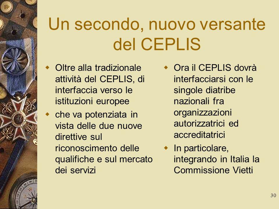 30 Un secondo, nuovo versante del CEPLIS Oltre alla tradizionale attività del CEPLIS, di interfaccia verso le istituzioni europee che va potenziata in vista delle due nuove direttive sul riconoscimento delle qualifiche e sul mercato dei servizi Ora il CEPLIS dovrà interfacciarsi con le singole diatribe nazionali fra organizzazioni autorizzatrici ed accreditatrici In particolare, integrando in Italia la Commissione Vietti
