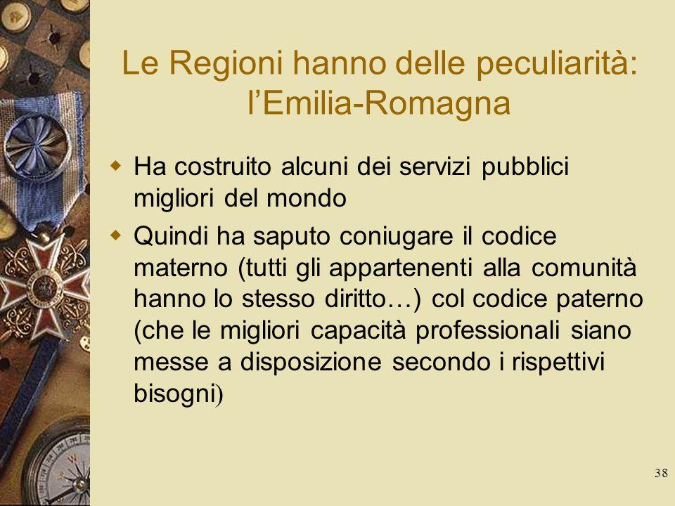 38 Le Regioni hanno delle peculiarità: lEmilia-Romagna Ha costruito alcuni dei servizi pubblici migliori del mondo Quindi ha saputo coniugare il codice materno (tutti gli appartenenti alla comunità hanno lo stesso diritto…) col codice paterno (che le migliori capacità professionali siano messe a disposizione secondo i rispettivi bisogni )