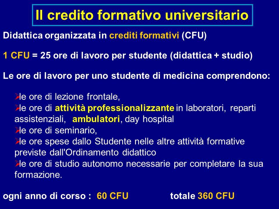 Didattica organizzata in crediti formativi (CFU) 1 CFU = 25 ore di lavoro per studente (didattica + studio) Le ore di lavoro per uno studente di medic