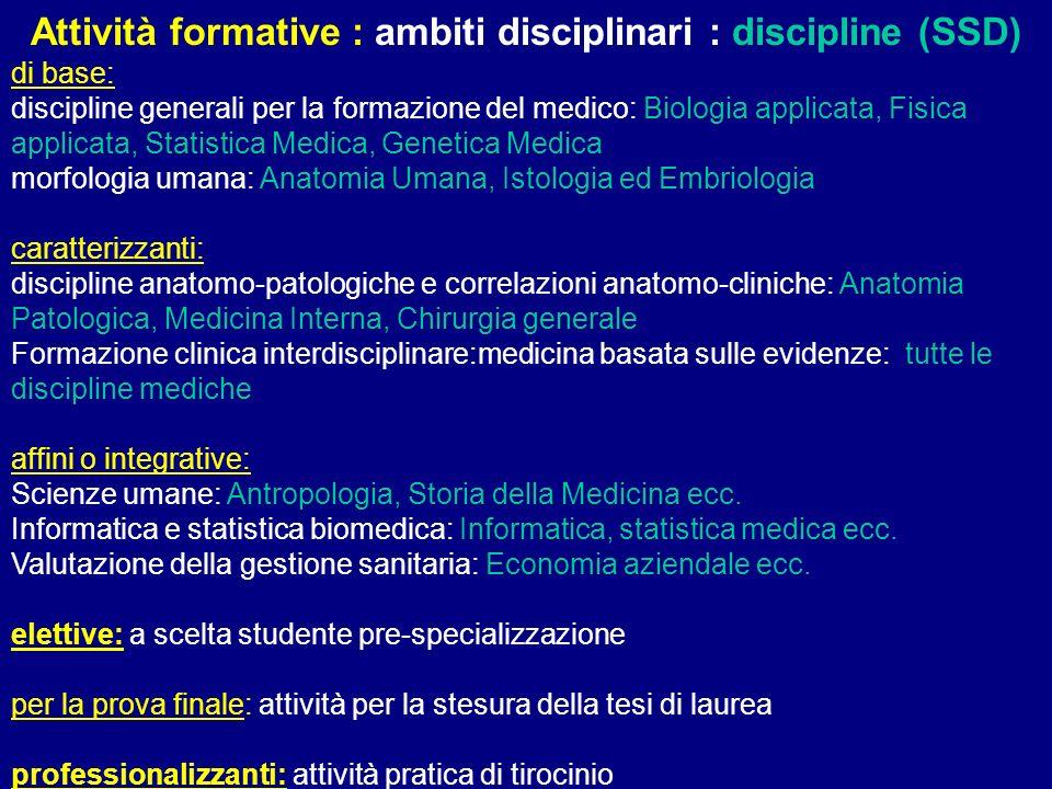 Attività formative : ambiti disciplinari : discipline (SSD) di base: discipline generali per la formazione del medico: Biologia applicata, Fisica appl