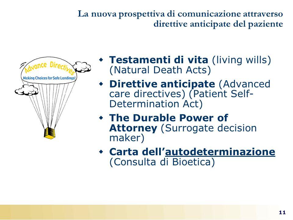 11 La nuova prospettiva di comunicazione attraverso direttive anticipate del paziente Testamenti di vita (living wills) (Natural Death Acts) Direttive