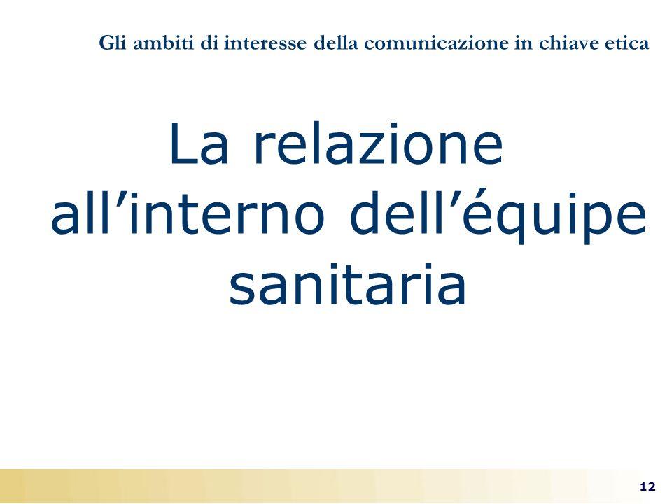 12 Gli ambiti di interesse della comunicazione in chiave etica La relazione allinterno delléquipe sanitaria