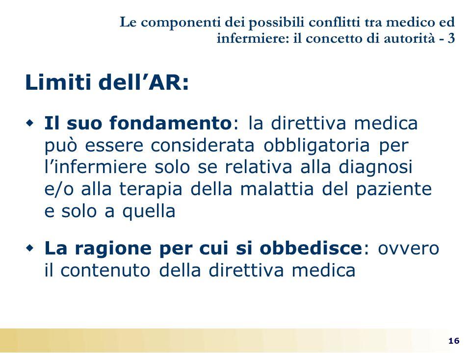 16 Le componenti dei possibili conflitti tra medico ed infermiere: il concetto di autorità - 3 Limiti dellAR: Il suo fondamento: la direttiva medica p