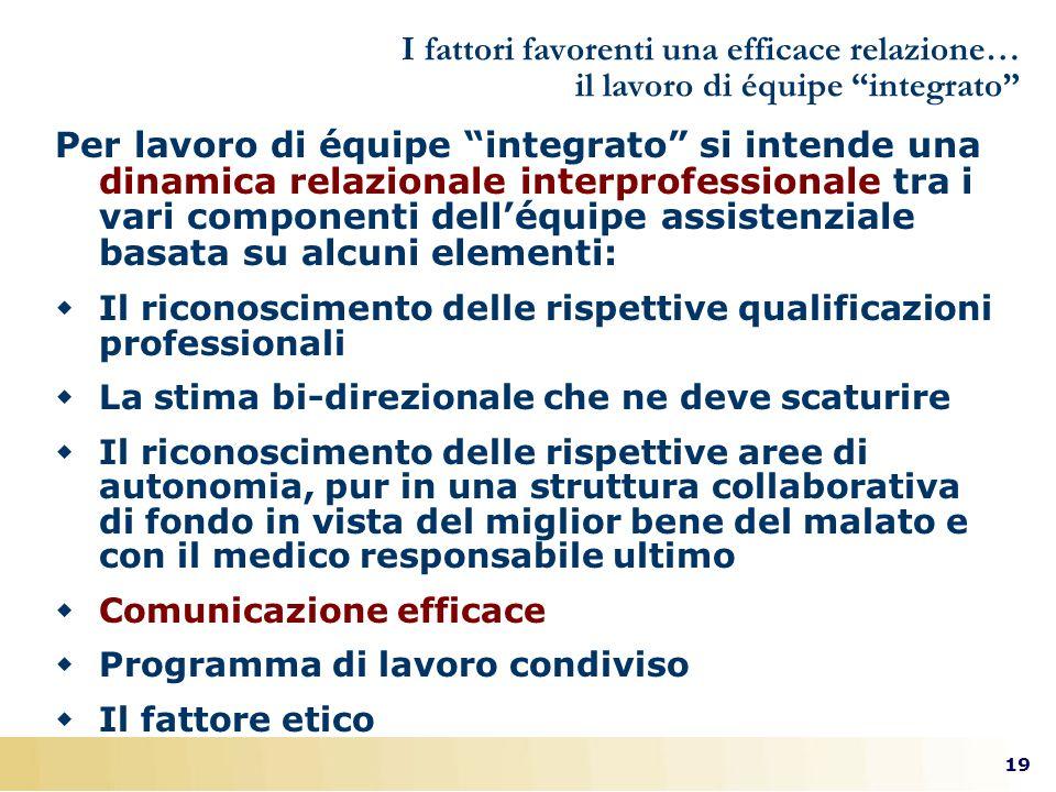 19 I fattori favorenti una efficace relazione… il lavoro di équipe integrato Per lavoro di équipe integrato si intende una dinamica relazionale interp