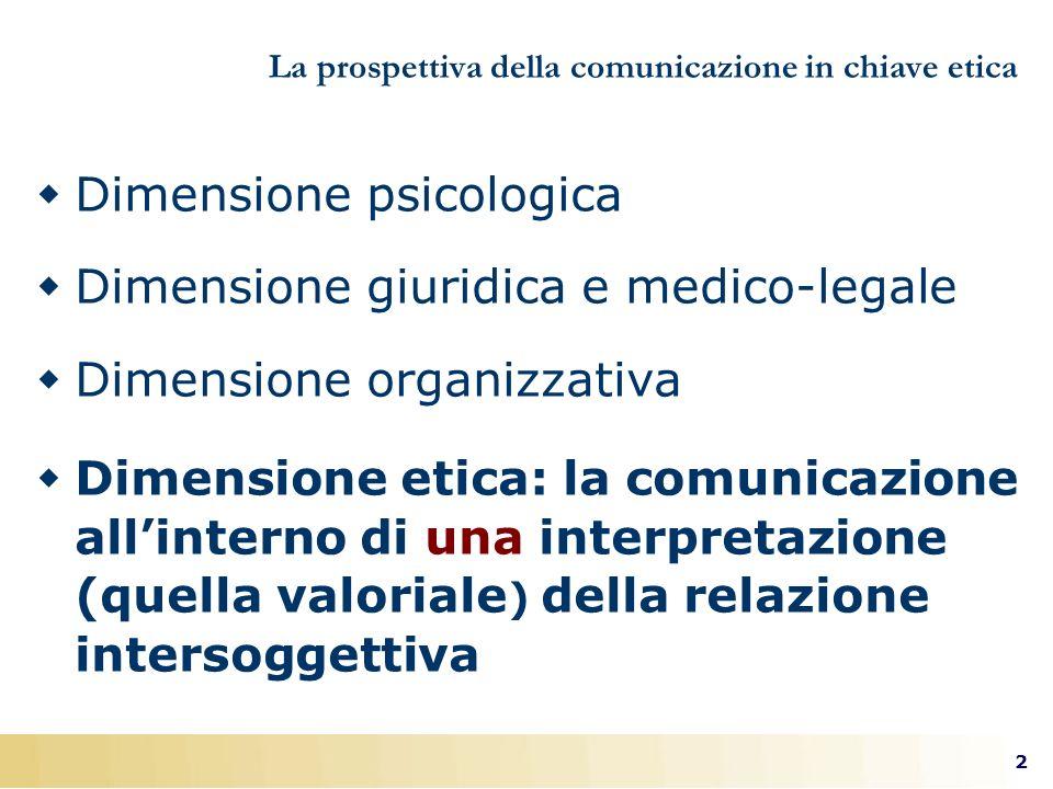 2 La prospettiva della comunicazione in chiave etica Dimensione psicologica Dimensione giuridica e medico-legale Dimensione organizzativa Dimensione e