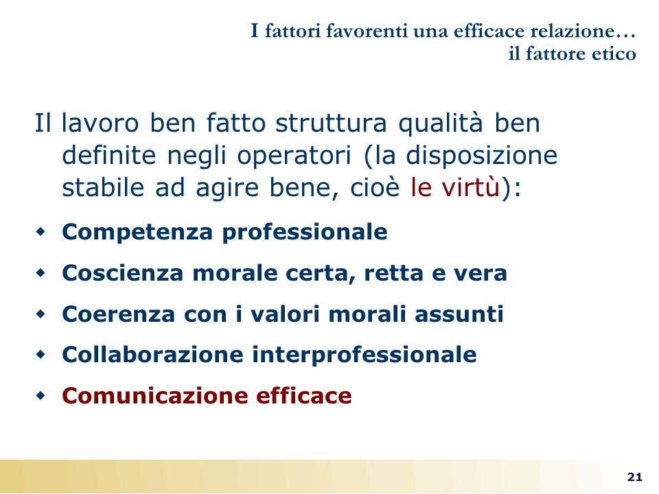 21 I fattori favorenti una efficace relazione… il fattore etico Il lavoro ben fatto struttura qualità ben definite negli operatori (la disposizione st