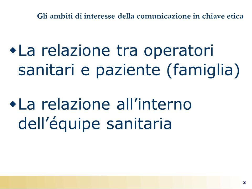 3 Gli ambiti di interesse della comunicazione in chiave etica La relazione tra operatori sanitari e paziente (famiglia) La relazione allinterno delléq