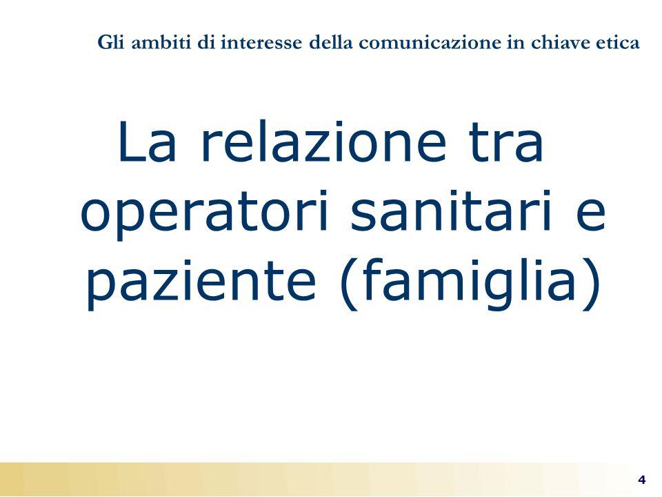 4 Gli ambiti di interesse della comunicazione in chiave etica La relazione tra operatori sanitari e paziente (famiglia)