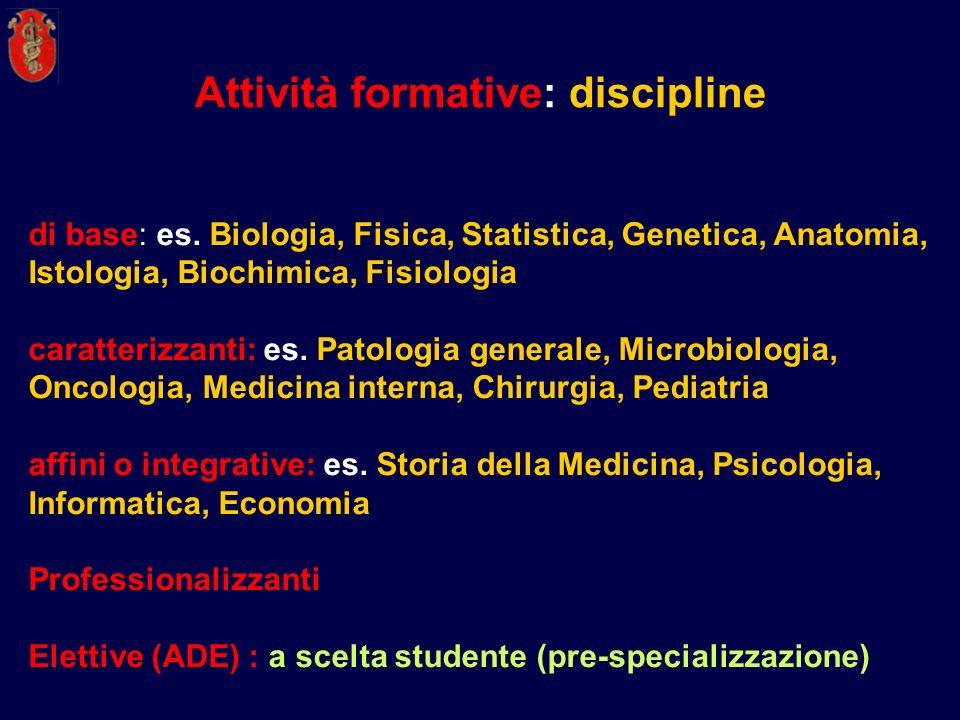 : di base: es. Biologia, Fisica, Statistica, Genetica, Anatomia, Istologia, Biochimica, Fisiologia caratterizzanti: es. Patologia generale, Microbiolo