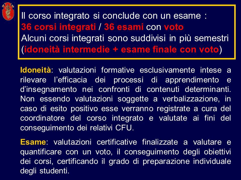 Ad ogni corso integrato corrispondono un certo numero di CFU (crediti formativi universitari) I CFU corrispondenti al corso integrato si acquisiscono con il superamento dellesame.