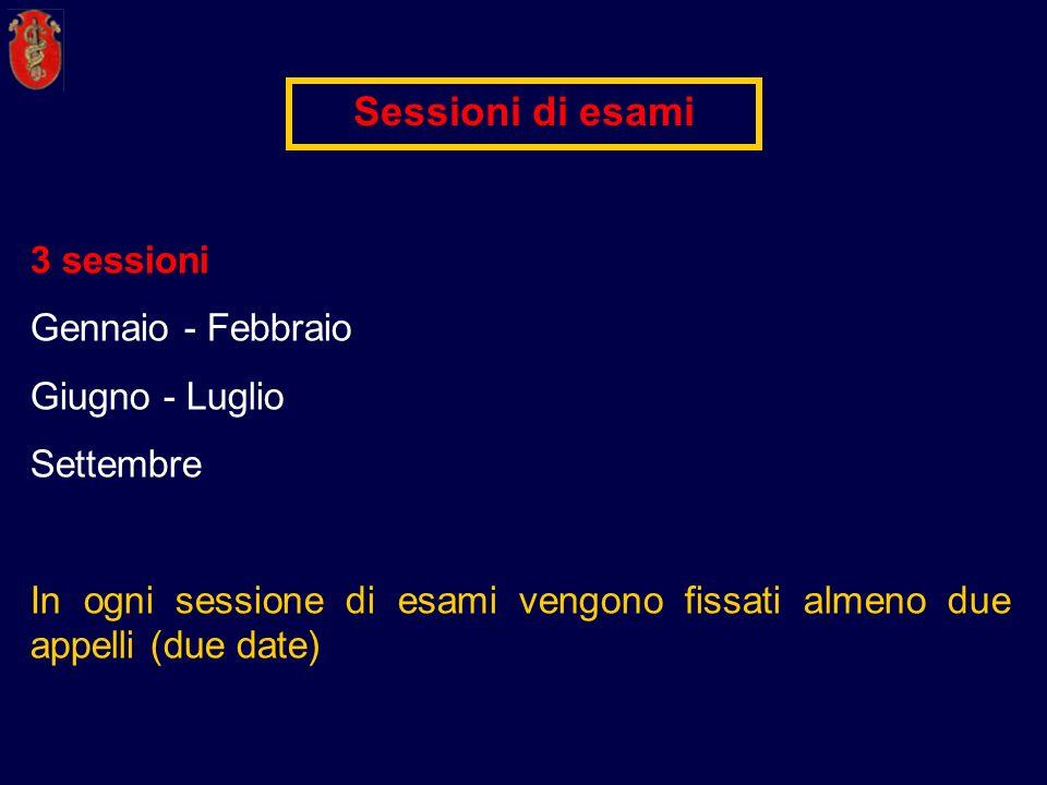 Sessioni di esami 3 sessioni Gennaio - Febbraio Giugno - Luglio Settembre In ogni sessione di esami vengono fissati almeno due appelli (due date)
