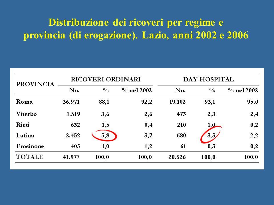 Distribuzione dei ricoveri per regime e provincia (di erogazione). Lazio, anni 2002 e 2006
