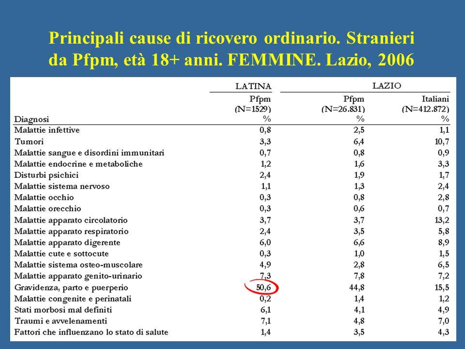 Principali cause di ricovero ordinario. Stranieri da Pfpm, età 18+ anni. FEMMINE. Lazio, 2006