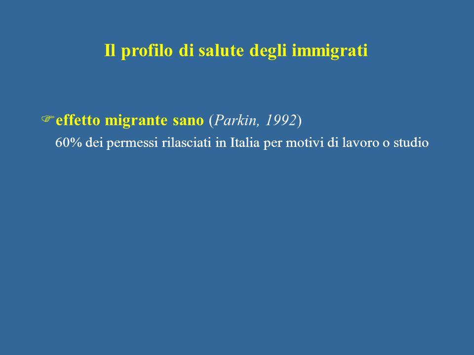 effetto migrante sano (Parkin, 1992) 60% dei permessi rilasciati in Italia per motivi di lavoro o studio non esiste la sindrome di Salgari bassa prevalenza di patologie di importazione e rischi minimi di trasmissione alla popolazione ospite Il profilo di salute degli immigrati