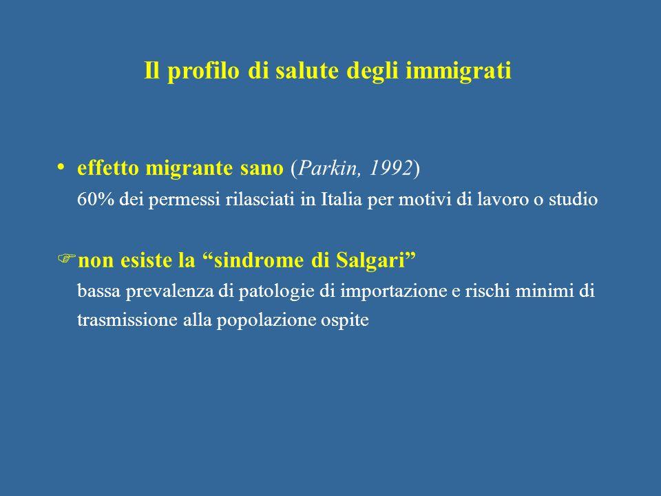 effetto migrante sano (Parkin, 1992) 60% dei permessi rilasciati in Italia per motivi di lavoro o studio non esiste la sindrome di Salgari bassa preva