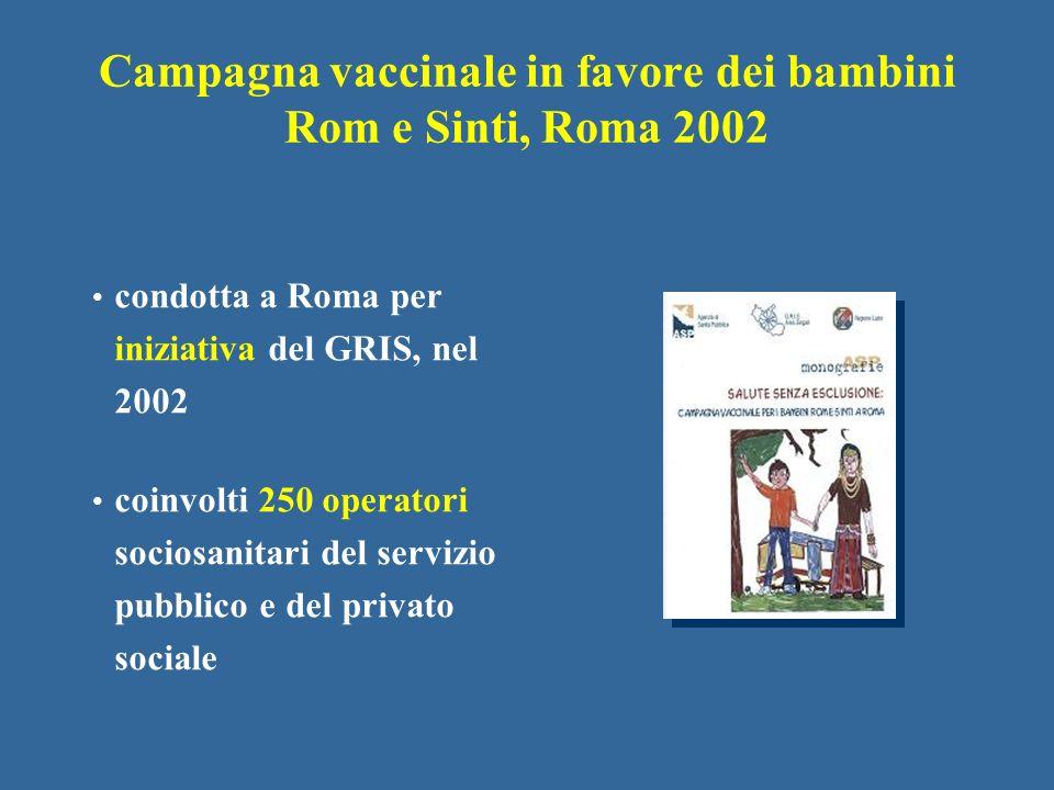 condotta a Roma per iniziativa del GRIS, nel 2002 coinvolti 250 operatori sociosanitari del servizio pubblico e del privato sociale Campagna vaccinale