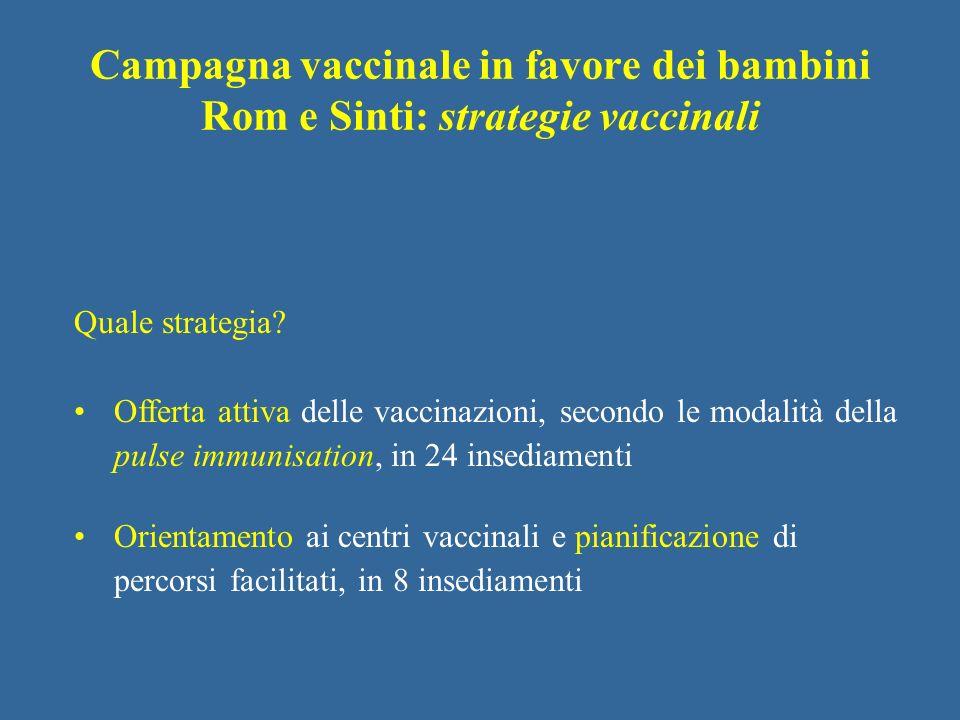 Offerta attiva delle vaccinazioni, secondo le modalità della pulse immunisation, in 24 insediamenti Orientamento ai centri vaccinali e pianificazione