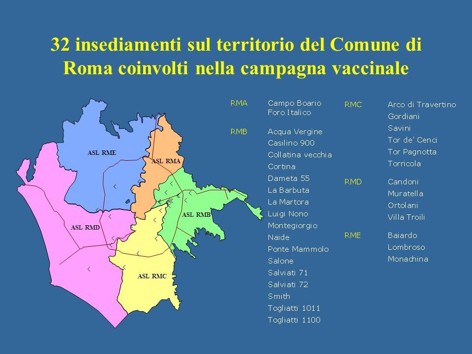 32 insediamenti sul territorio del Comune di Roma coinvolti nella campagna vaccinale < < < < < < < < < < < < < < < < < < < < < < < < << < < < < < < <