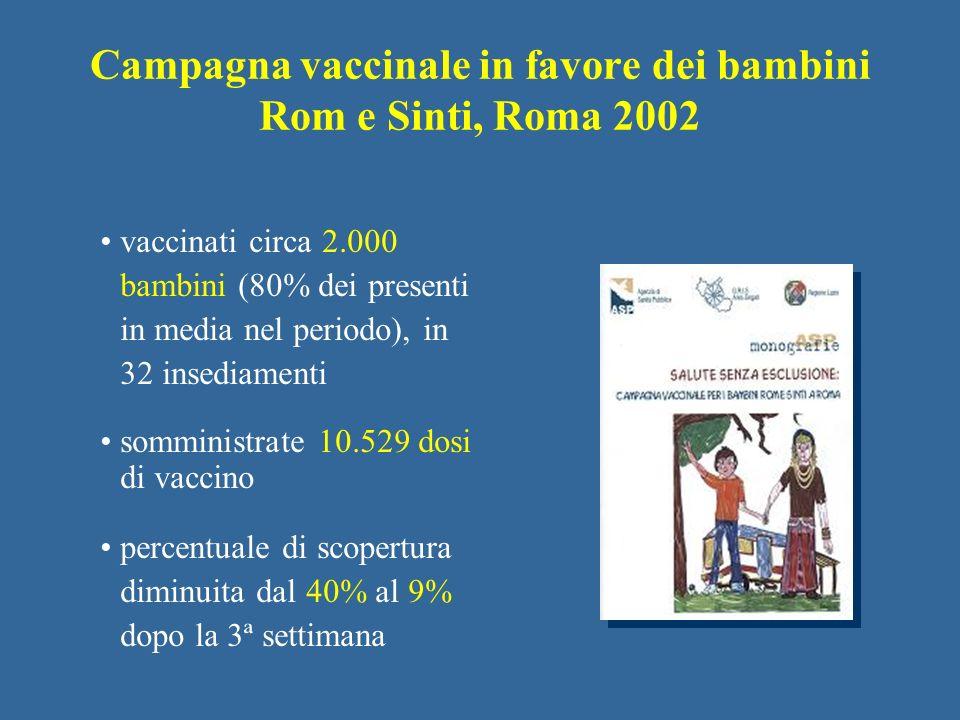 vaccinati circa 2.000 bambini (80% dei presenti in media nel periodo), in 32 insediamenti somministrate 10.529 dosi di vaccino percentuale di scopertu