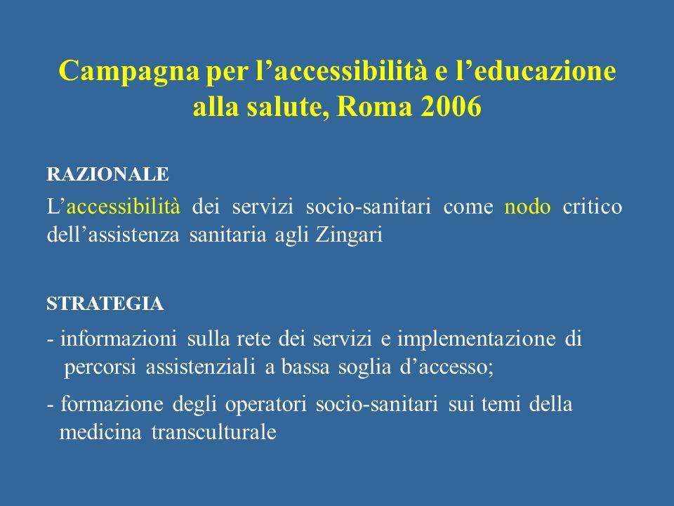 RAZIONALE Laccessibilità dei servizi socio-sanitari come nodo critico dellassistenza sanitaria agli Zingari STRATEGIA - informazioni sulla rete dei se
