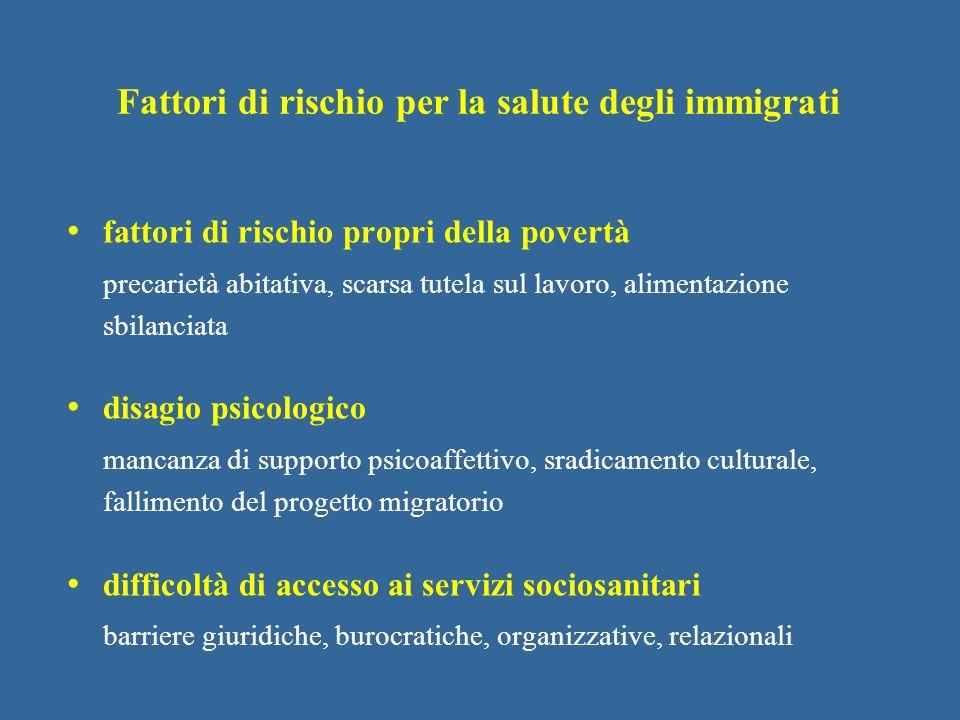 Nel periodo 1995-05, i tassi di incidenza rimangono stabili (intorno a 70 per 100.000 persone- anno) Il rapporto tra maschi e femmine è pari a 1,61 Incidenza della tubercolosi tra gli stranieri in Italia.
