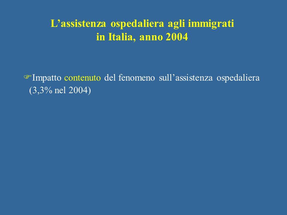 2004 var% 2000-04 immigrati+56,8%102.472+125,9%287.813 9.106.967 totale ricoveri -4,7%3.884.129+65,9% var% 2000-04 ricoveri ordinariday-hospital Ricoveri per regime di ricovero e cittadinanza (numero e variazione percentuale).
