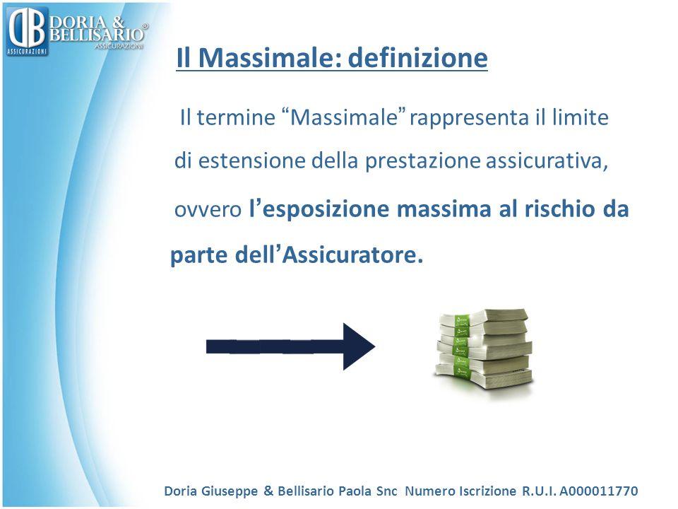 Il Massimale: definizione Il termine Massimale rappresenta il limite di estensione della prestazione assicurativa, ovvero l esposizione massima al ris