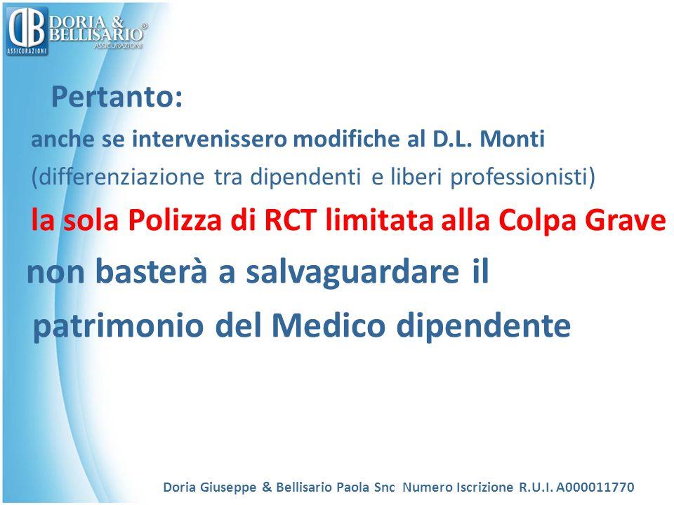 Pertanto: anche se intervenissero modifiche al D.L. Monti (differenziazione tra dipendenti e liberi professionisti) la sola Polizza di RCT limitata al