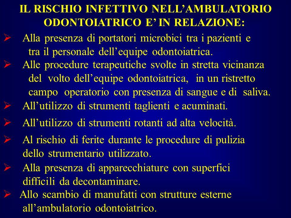 MODALITA DI TRASMISSIONE DELLE INFEZIONI IN AMBITO ODONTOIATRICO