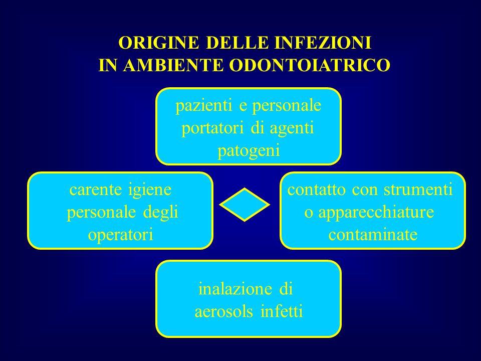 METODI DI RILEVAZIONE DELLA CONTAMINAZIONE MICROBICA DELLARIA CAMPIONAMENTO ATTIVO S.A.S.