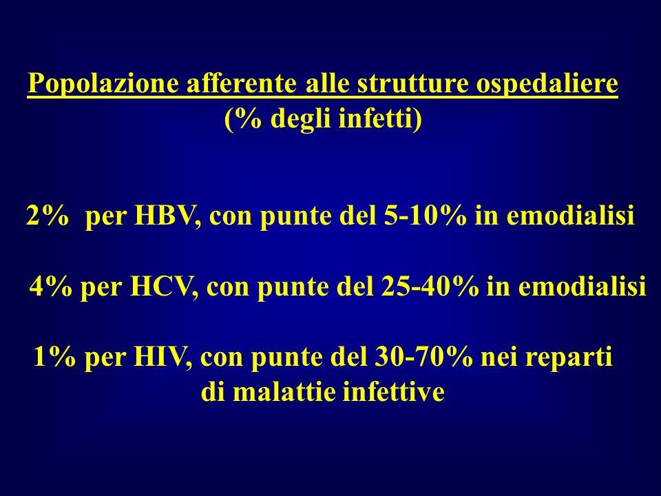 Sangue HbsAg + HbeAg + : 19% – 30% probabilità di sieroconversione nei non vaccinati Sangue HbsAg + HbeAg - : < 5% probabilità di sieroconversione nei non vaccinati HBV Concentrazione massima stimata nel sangue: 10 2 – 10 8 particelle virali/ml