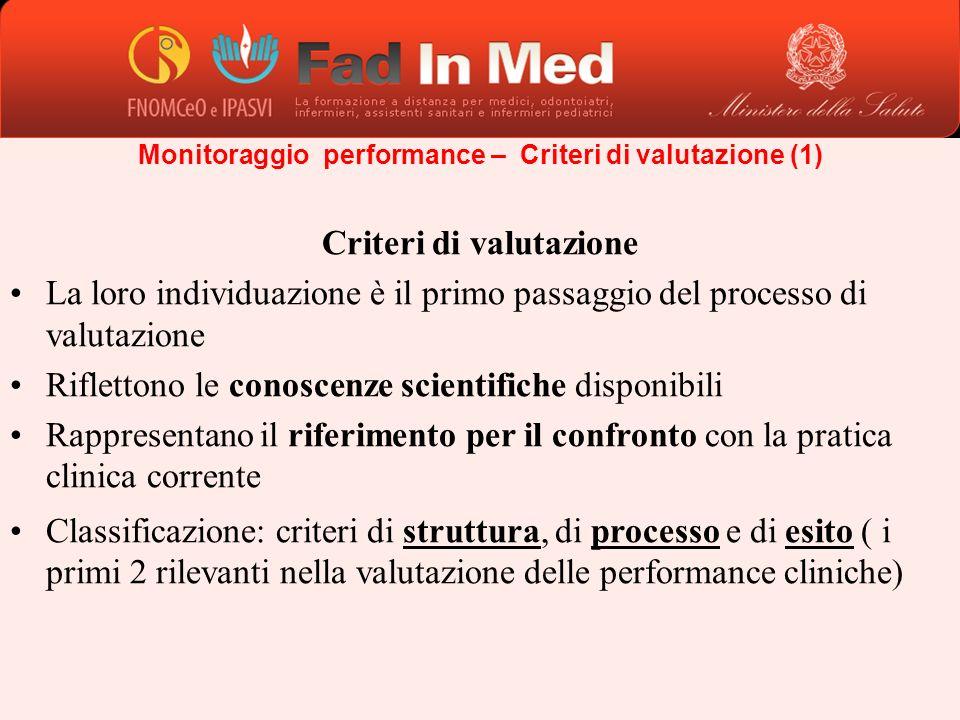Criteri di valutazione La loro individuazione è il primo passaggio del processo di valutazione Riflettono le conoscenze scientifiche disponibili Rappr