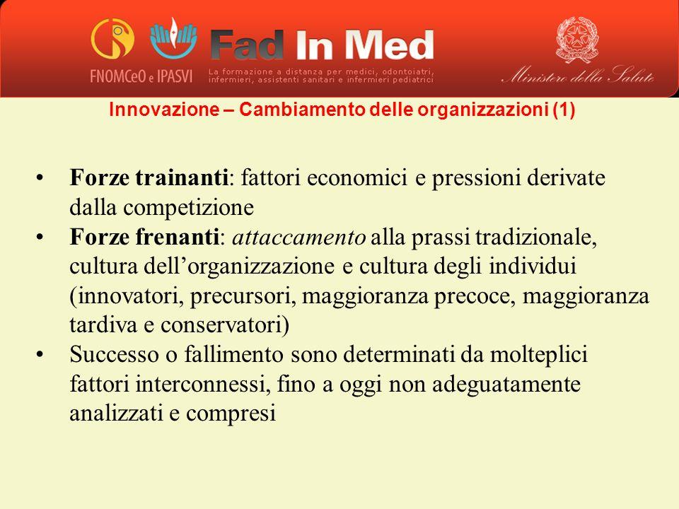 Forze trainanti: fattori economici e pressioni derivate dalla competizione Forze frenanti: attaccamento alla prassi tradizionale, cultura dellorganizz