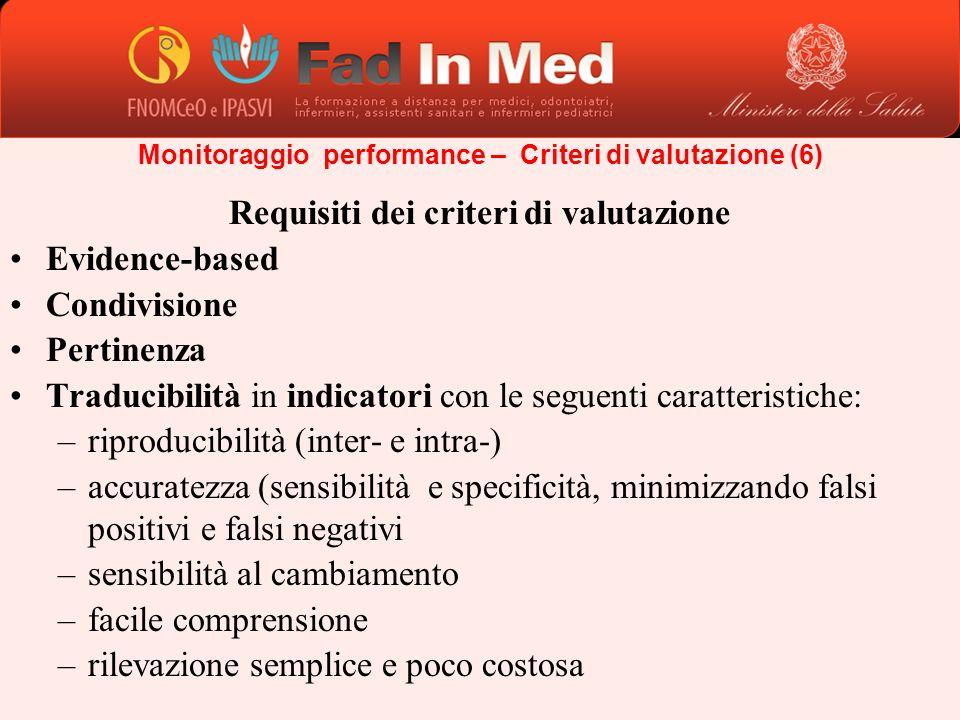 Requisiti dei criteri di valutazione Evidence-based Condivisione Pertinenza Traducibilità in indicatori con le seguenti caratteristiche: –riproducibil