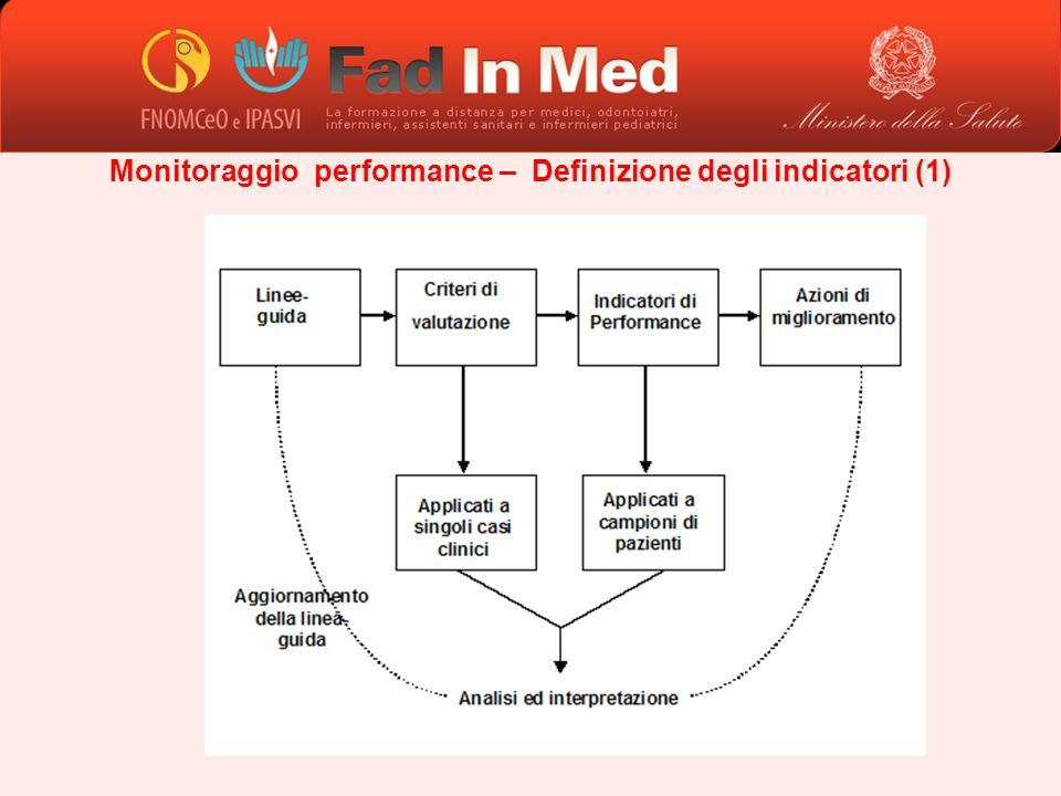 Monitoraggio performance – Definizione degli indicatori (1)