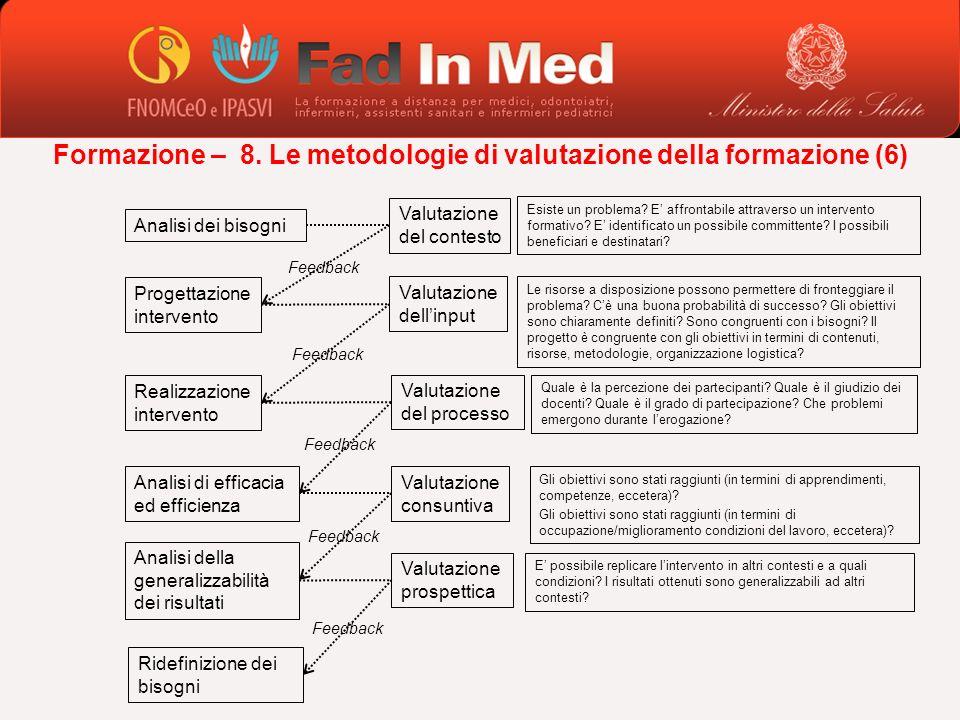 Formazione – 8. Le metodologie di valutazione della formazione (6) Analisi dei bisogni Progettazione intervento Realizzazione intervento Analisi di ef