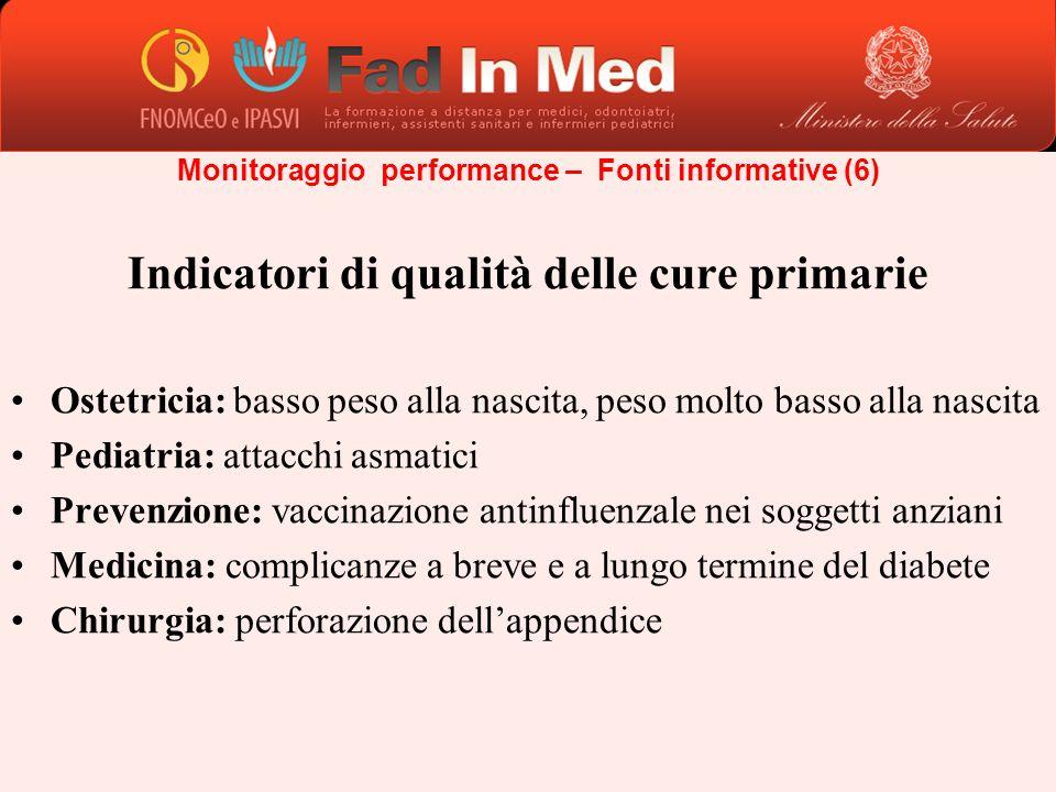 Indicatori di qualità delle cure primarie Ostetricia: basso peso alla nascita, peso molto basso alla nascita Pediatria: attacchi asmatici Prevenzione: