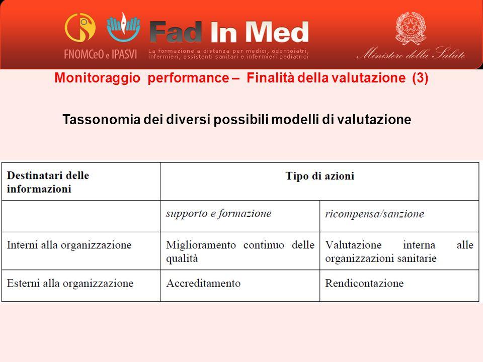 Monitoraggio performance – Finalità della valutazione (3) Tassonomia dei diversi possibili modelli di valutazione