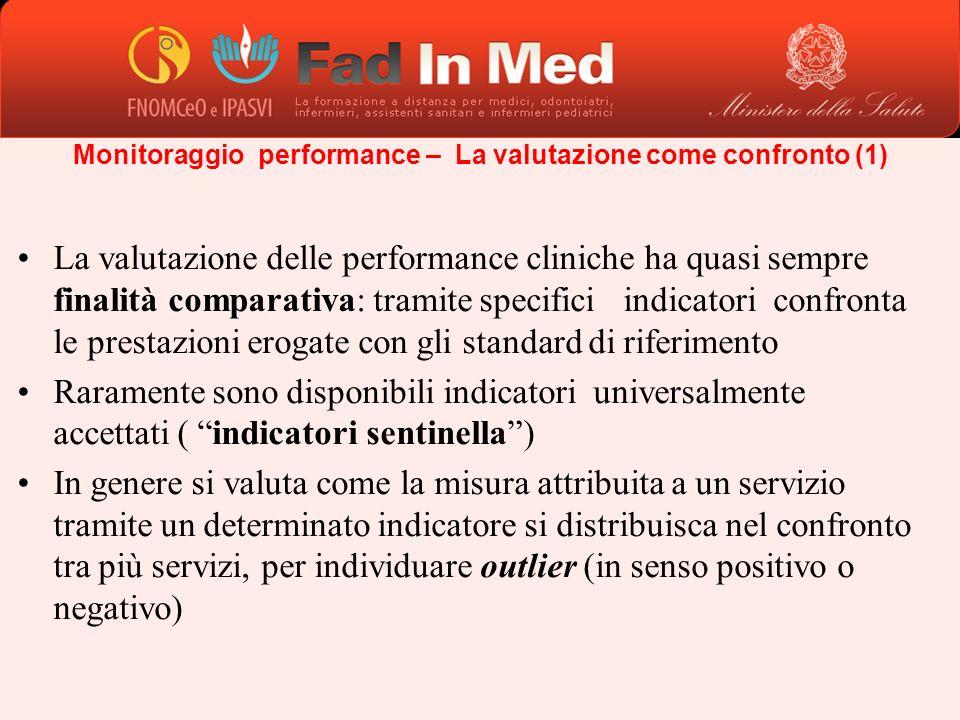 Monitoraggio performance – La valutazione come confronto (1) La valutazione delle performance cliniche ha quasi sempre finalità comparativa: tramite s