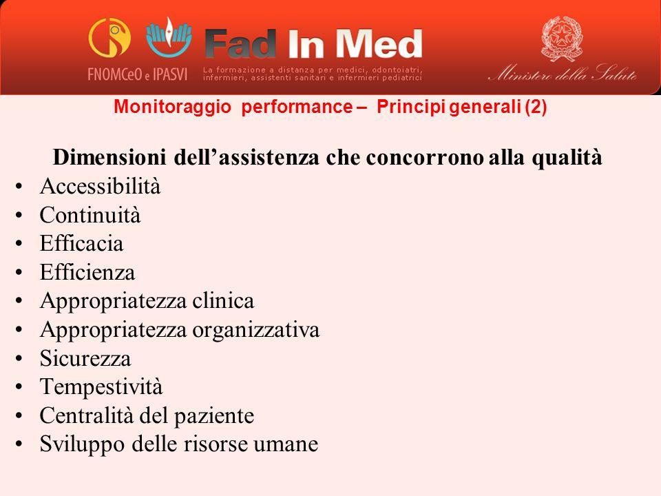 Dimensioni dellassistenza che concorrono alla qualità Accessibilità Continuità Efficacia Efficienza Appropriatezza clinica Appropriatezza organizzativ