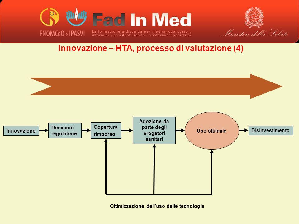 Innovazione – HTA, processo di valutazione (4) Innovazione Uso ottimale Decisioni regolatorie Adozione da parte degli erogatori sanitari Copertura rim