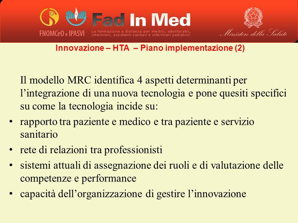 Il modello MRC identifica 4 aspetti determinanti per lintegrazione di una nuova tecnologia e pone quesiti specifici su come la tecnologia incide su: r