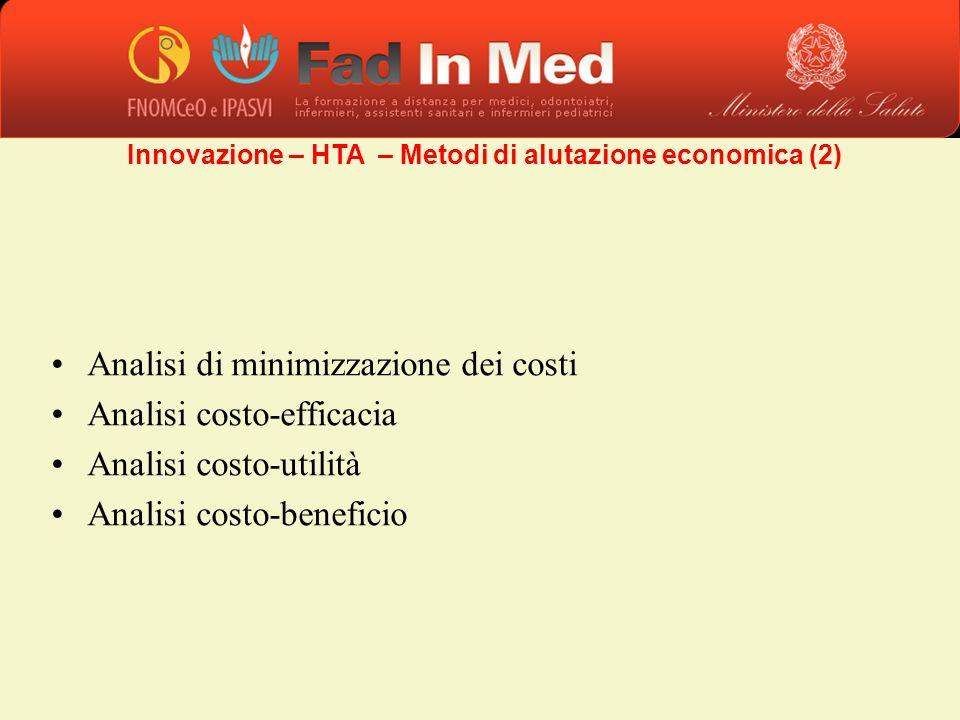 Analisi di minimizzazione dei costi Analisi costo-efficacia Analisi costo-utilità Analisi costo-beneficio Innovazione – HTA – Metodi di alutazione eco