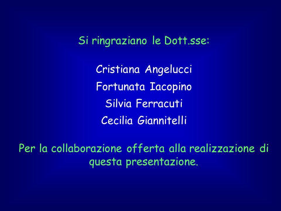 Si ringraziano le Dott.sse: Cristiana Angelucci Fortunata Iacopino Silvia Ferracuti Cecilia Giannitelli Per la collaborazione offerta alla realizzazione di questa presentazione.
